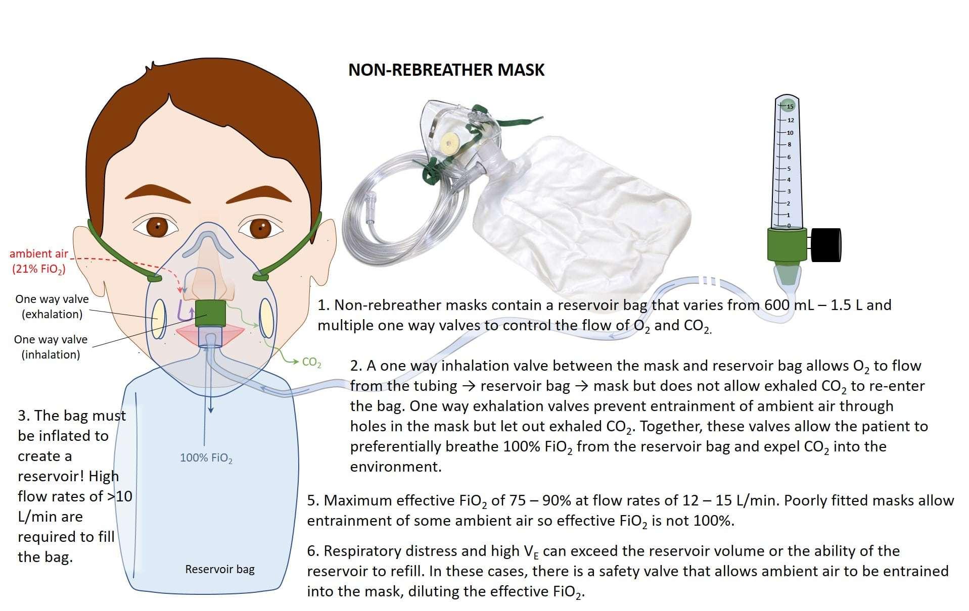 Masque haute concentration
