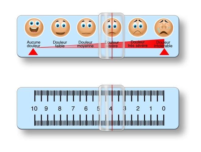 L'évaluation de la douleur : l'échelle visuelle analogique ou EVA
